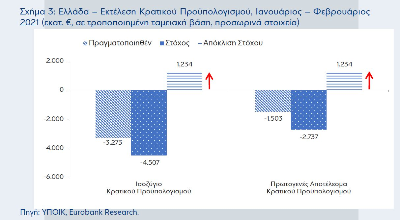 eurobank_2_1.JPG
