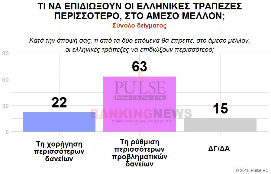 pulsebankingnews11