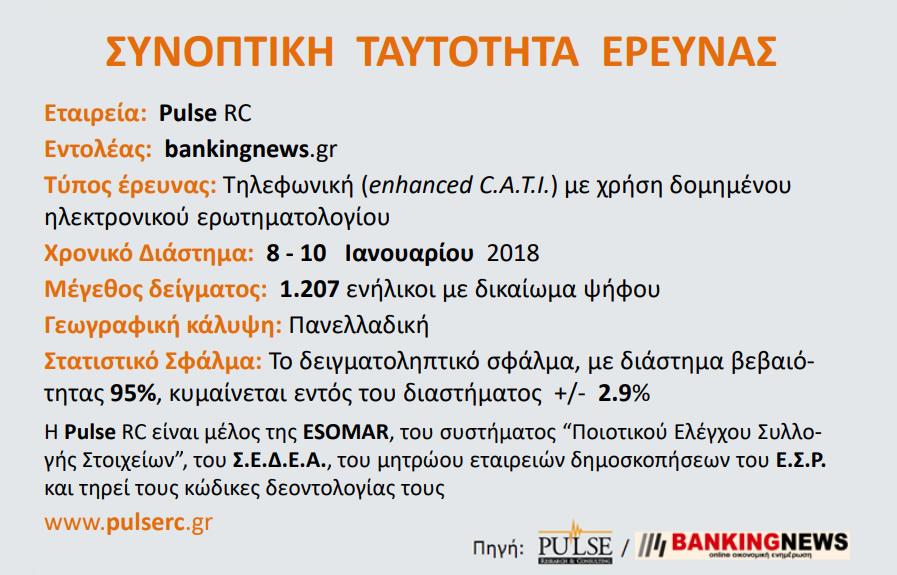 pulsebankingnews30