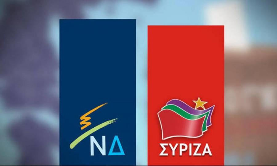 Δημοσκόπηση Metron Analysis: Στο 16,1% η διαφορά για τη ΝΔ, 35,1% έναντι 19% του ΣΥΡΙΖΑ – Απαισιοδοξία για οικονομία και κορωνοϊό