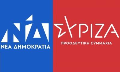 Opinion Poll: Κυρίαρχος ο Μητσοτάκης - Προβάδισμα 17,4% για τη ΝΔ έναντι του ΣΥΡΙΖΑ