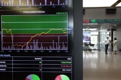 Λίγο μετά το άνοιγμα του ΧΑ – Η Πειραιώς στο επίκεντρο – Επιλεκτικές κινήσεις κατοχύρωσης κερδών