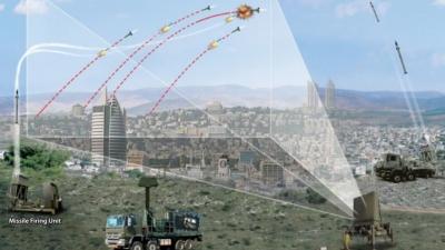 Η Κύπρος αποκτά το υπερσύγχρονο σύστημα αεράμυνας Ιron Dome, από το Ισραήλ