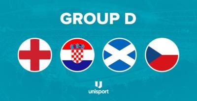 Euro 2020: Τα ρόστερ του 4ου ομίλου
