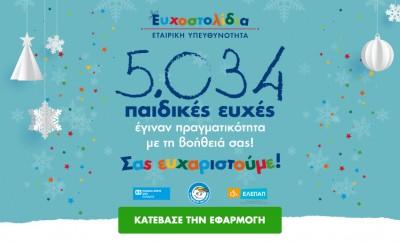 Τα Ευχοστολίδια έκαναν πραγματικότητα 5.034 χριστουγεννιάτικες ευχές παιδιών