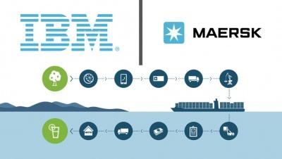 Η Maersk και η IBM αναπτύσσουν πλατφόρμα blockchain για τις εμπορικές συναλλαγές στη ναυτιλία