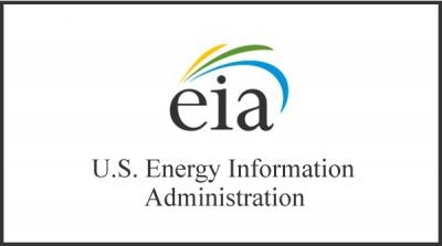 EIA: Μείωσε στα 8,13 εκατ. βαρέλια/ημέρα την πρόβλεψη αύξησης της ζήτησης πετρελαίου για το 2020