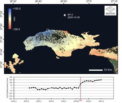 ΑΠΘ - Ευρωπαϊκός Οργανισμός Διαστήματος: Μετακινήσεις του εδάφους μετά από σεισμούς