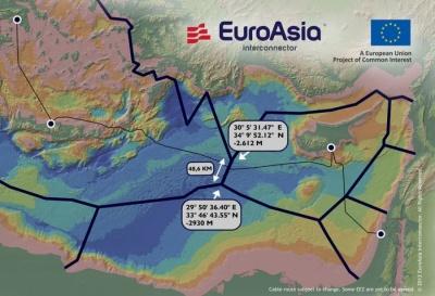 EuroAsia Interconnector: Αρνείται η Ελλάδα τη χορηγία €355 εκατ. για το Κρήτη - Αττική από το CEF