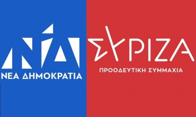 Opinion Poll: Προβάδισμα 13,9 μονάδων της ΝΔ – Στο 35% έναντι 21,1% του ΣΥΡΙΖΑ