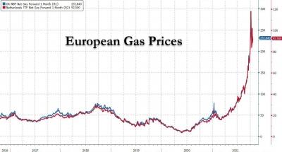 Η εκδίκηση της Ρωσίας: Δεν θα υπάρξει άλλο φυσικό αέριο στην Ευρώπη εάν δεν εγκριθεί ο αγωγός Nord Stream 2