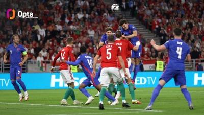 Ουγγαρία – Αγγλία 0-3: Μαγκουάιρ και «διπλό» για την Αγγλία στην Πούσκας Αρένα! (video)