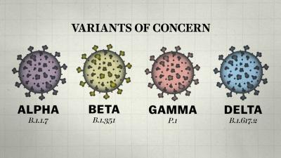 Η πανδημία Covid δεν τελειώνει... - Μετά τη Delta ακολουθούν άλλες 5 μεταλλάξεις - Η AY3 θα κρίνει τη συνέχεια