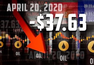 Ένας χρόνος από τότε που το πετρέλαιο έγραψε... -37,63 δολάρια - Είναι πιθανό να ξαναδούμε αρνητικές τιμές;