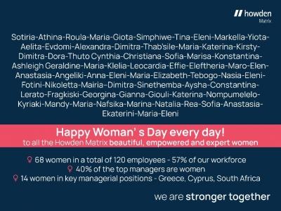 Howden Matrix: το 57% των εργαζόμενων είναι γυναίκες