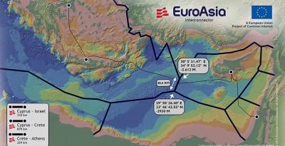 Πράσινο φως για τον σταθμό EuroAsia Interconnector που θα συνδέει ενεργειακά την Κύπρο και το Ισραήλ με την Ελλάδα