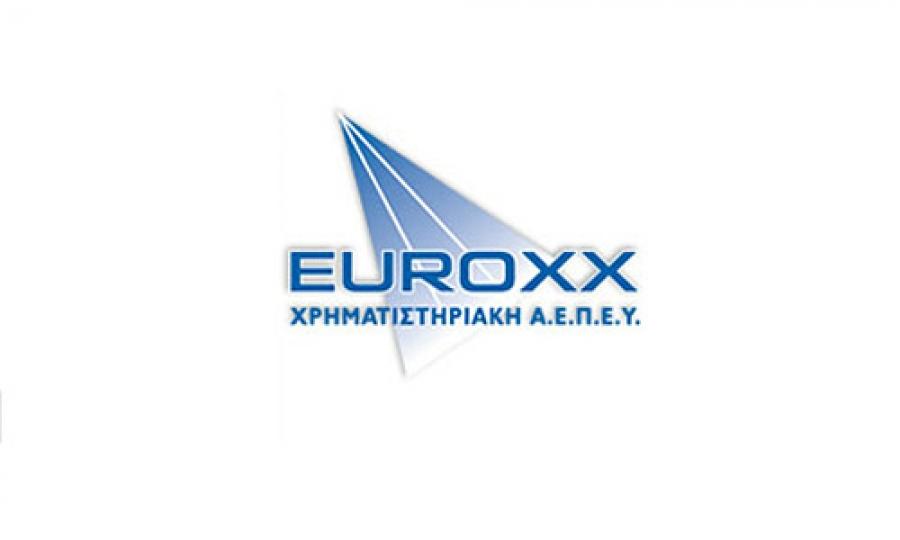 Στα 2,20 ευρώ θέτει την τιμή στόχο της Πειραιώς η Euroxx - Τι υποτιμά η αγορά