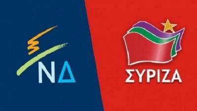 Δημοσκόπηση MRB: Προβάδισμα 11,9% για ΝΔ - Προηγείται με 37,9% έναντι 26,7% του ΣΥΡΙΖΑ