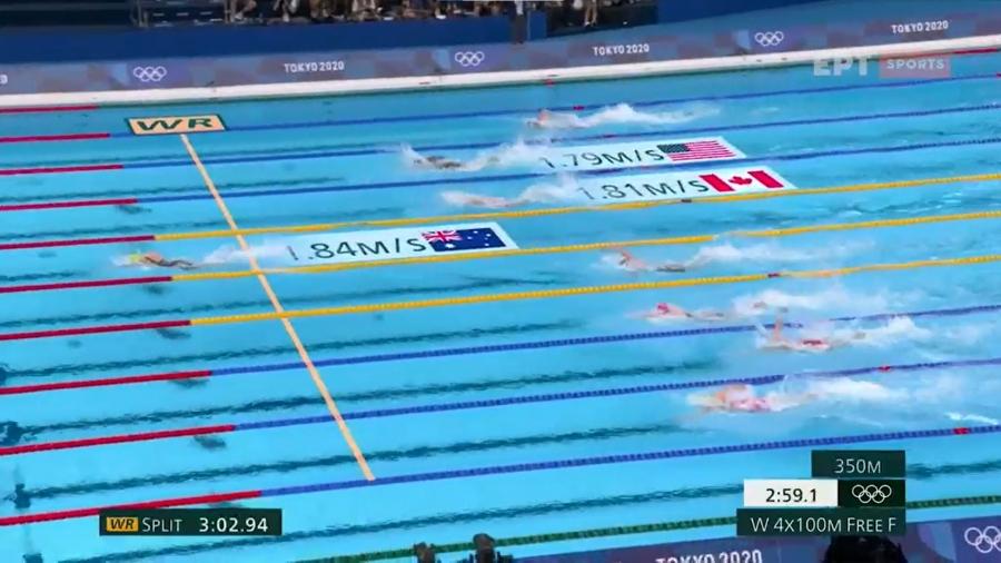 Κολύμβηση: Παγκόσμιο ρεκόρ στα 4Χ100 και τρίτο χρυσό σερί για την Αυστραλία (video)