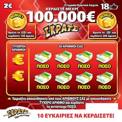 Το ΣΚΡΑΤΣ μοίρασε κέρδη 2,6 εκατ. ευρώ την προηγούμενη εβδομάδα