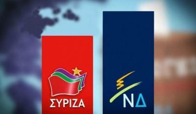 Δημοσκοπήσεις Alco, Marc: Ισχυρό προβάδισμα 15 με 20 μονάδες της ΝΔ έναντι του ΣΥΡΙΖΑ