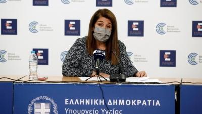 Παπαευαγέλου: Σημαντική αποκλιμάκωση της επιδημίας έως το Πάσχα
