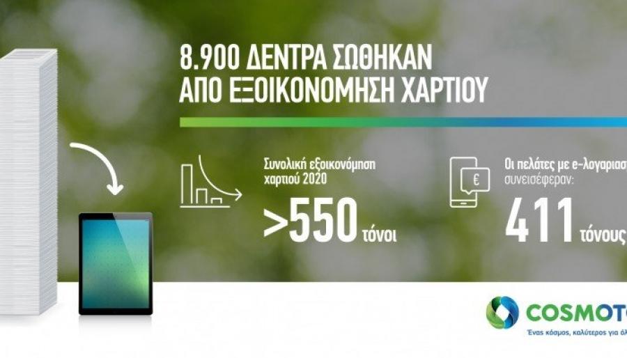 COSMOTE: Εξοικονόμηση 411 τόνων χαρτιού από τους e - λογαριασμούς