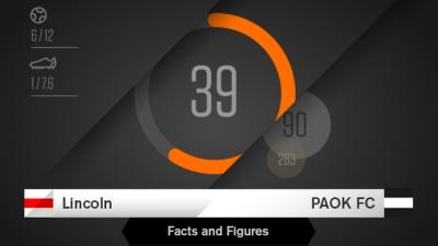 Γιβραλτάρ, η 35η χώρα που παίζει ο ΠΑΟΚ!