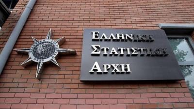 ΕΛΣΤΑΤ: Πτώση 11,4% στις τιμές εισαγωγών στη βιομηχανία τον Σεπτέμβριο 2020