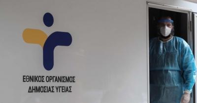 ΕΟΔΥ: 676 κρούσματα Covid στην Αττική, 207 στη Θεσσαλονίκη