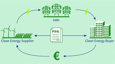 ΔΑΠΕΕΠ: Οι μακροχρόνιες συμβάσεις των PPAs απαιτούν συνδυασμό με την μεταρρύθμιση του ΕΛΑΠΕ