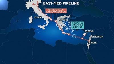 Η Ελλάδα ποντάρει σε 2 μεγάλα έργα… που θα τελειώσουν σε 8-10 χρόνια, στο Ελληνικό και στον EastMed που εξασφαλίζει το Ισραήλ, αλλά όχι την Ελλάδα