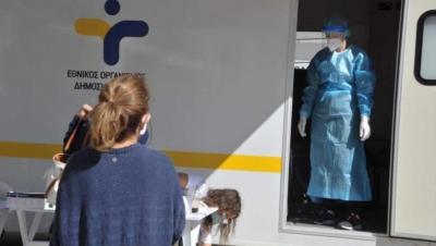 ΕΟΔΥ: 647 κρούσματα στην Αττική, 234 στη Θεσσαλονίκη