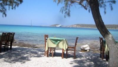 Ενίσχυση έως 30.000 ευρώ στις επιχειρήσεις στα Ιόνια νησιά που έχουν πληγεί από κορωνοϊό