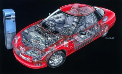 Αφιέρωμα: Η πορεία του ηλεκτρικού αυτοκινήτου…