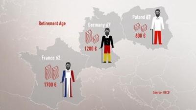 Γερμανία: Σύνταξη στα 68 έτη λόγω δημογραφικού προτείνουν οι «σοφοί» του υπουργείου Οικονομίας