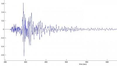 Νέος σεισμός 4, 2 Ρίχτερ στο Άγιον Όρος – Αναφορά για μικροζημιές