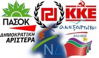 Θα εκπλήξουν οι εκλογές – Ο ΣΥΡΙΖΑ περίπου στο 33%-34% η ΝΔ στο 25%,  η Χρυσή Αυγή 7,5%, με Λαφαζάνη πάνω από 5%