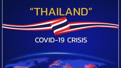 Ταϊλάνδη: Εκατοντάδες υγειονομικοί μολύνθηκαν με κορωνοϊό, παρότι ήταν πλήρως εμβολιασμένοι