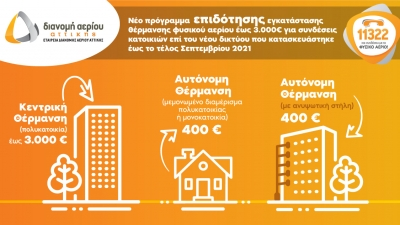 ΕΔΑ Αττικής: Ξεκίνησε (15/10) το νέο πρόγραμμα επιδότησης εγκατάστασης θέρμανσης φυσικού αερίου