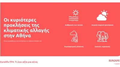 Gl Shapers Athens Hub - Eurolife: Το 1ο Athens Climate Lab για την αντιμετώπιση της κλιματικής αλλαγής στην Αθήνα