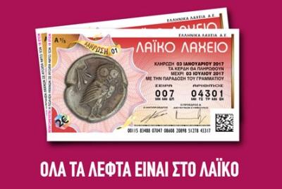 To Λαϊκό Λαχείο μοίρασε 1.171.270 ευρώ τον Απρίλιο του 2021