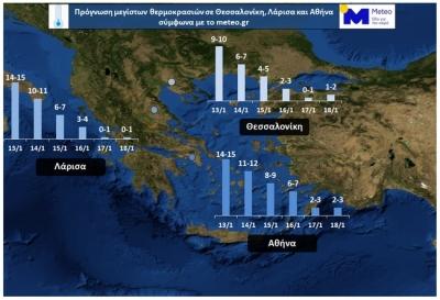 Κακοκαιρία «Λέανδρος»: Χιόνια και χαμηλές θερμοκρασίες - Η πρόβλεψη για Αττική