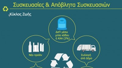 EOAN: Υπόδειγμα μεγάλου «πράσινου έργου» το project του Ελληνικού