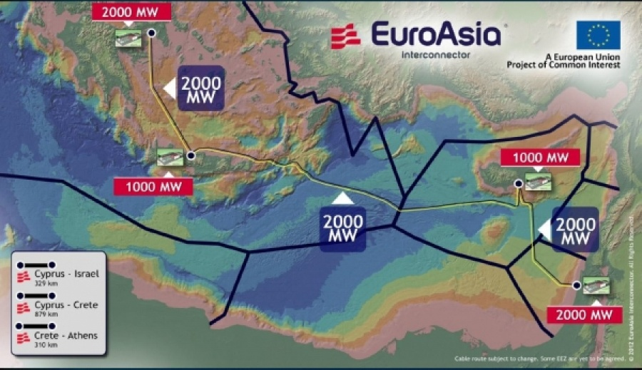 Για παράνομες ενέργειες κατ' εξακολούθηση κατηγορεί ο Euroasia τη ΡΑΕ - Ολόκληρη η επιστολή