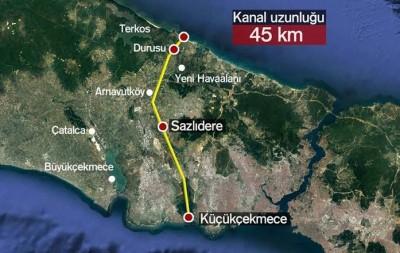 Νέο κανάλι 45 χλμ στην Κωνσταντινούπολη δημιουργούν οι Τούρκοι ξεκινάει το 2020