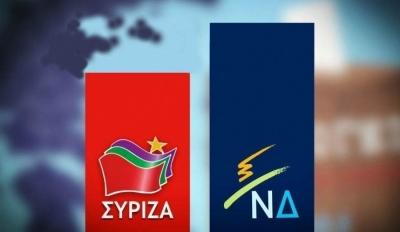Δημοσκόπηση Interview: Προβάδισμα 15,5% για ΝΔ - Προηγείται με 37% έναντι 21,5%  του ΣΥΡΙΖΑ
