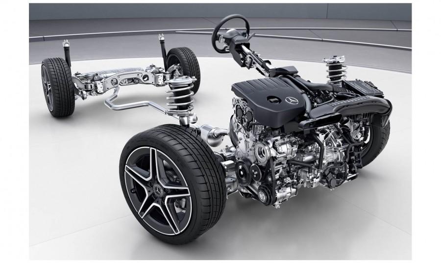 Η επόμενη Mercedes GLA θα έχει ίδια υβριδική τεχνολογία με τα Volvo