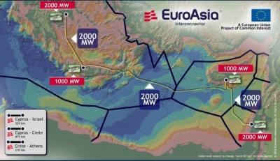 Συνεχίζονται οι ζυμώσεις ΥΠΕΝ και EuroAsia για το Κρήτη-Αττική – Μικρές οι πιθανότητες ανατροπής