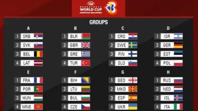 Παγκόσμιο Κύπελλο μπάσκετ 2023: Βατή κλήρωση για την «ακέφαλη» Εθνική!